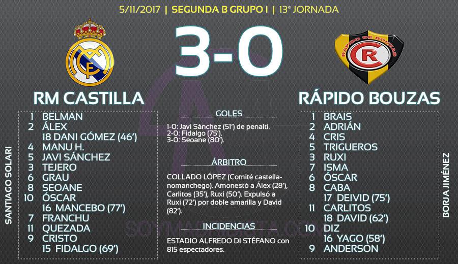 Ficha partido Castilla vs Rápido de Bouzas