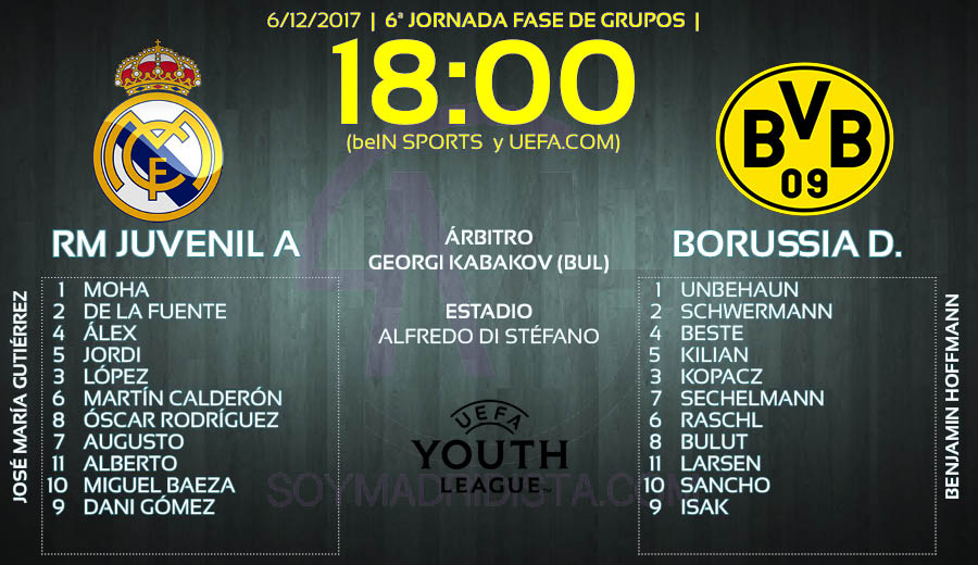 Ficha previa Juvenil A Borussia Dortmund