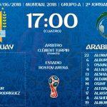 20180620-alineaciones-probables-uruguay-arabia
